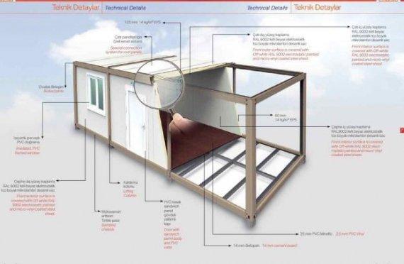 Spesifikasi Teknikal Kontena Flatpack