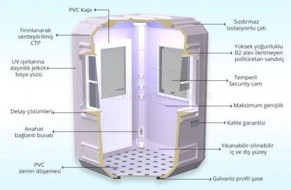 Spesifikasi Teknikal Kabin Modular